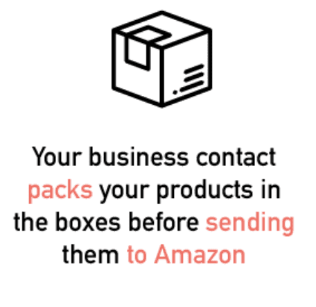 Your business contact packs your products in the boxes before sending them to Amazon